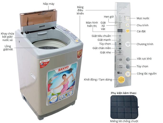 trung tâm bảo hành máy giặt sanyo quận ba đình